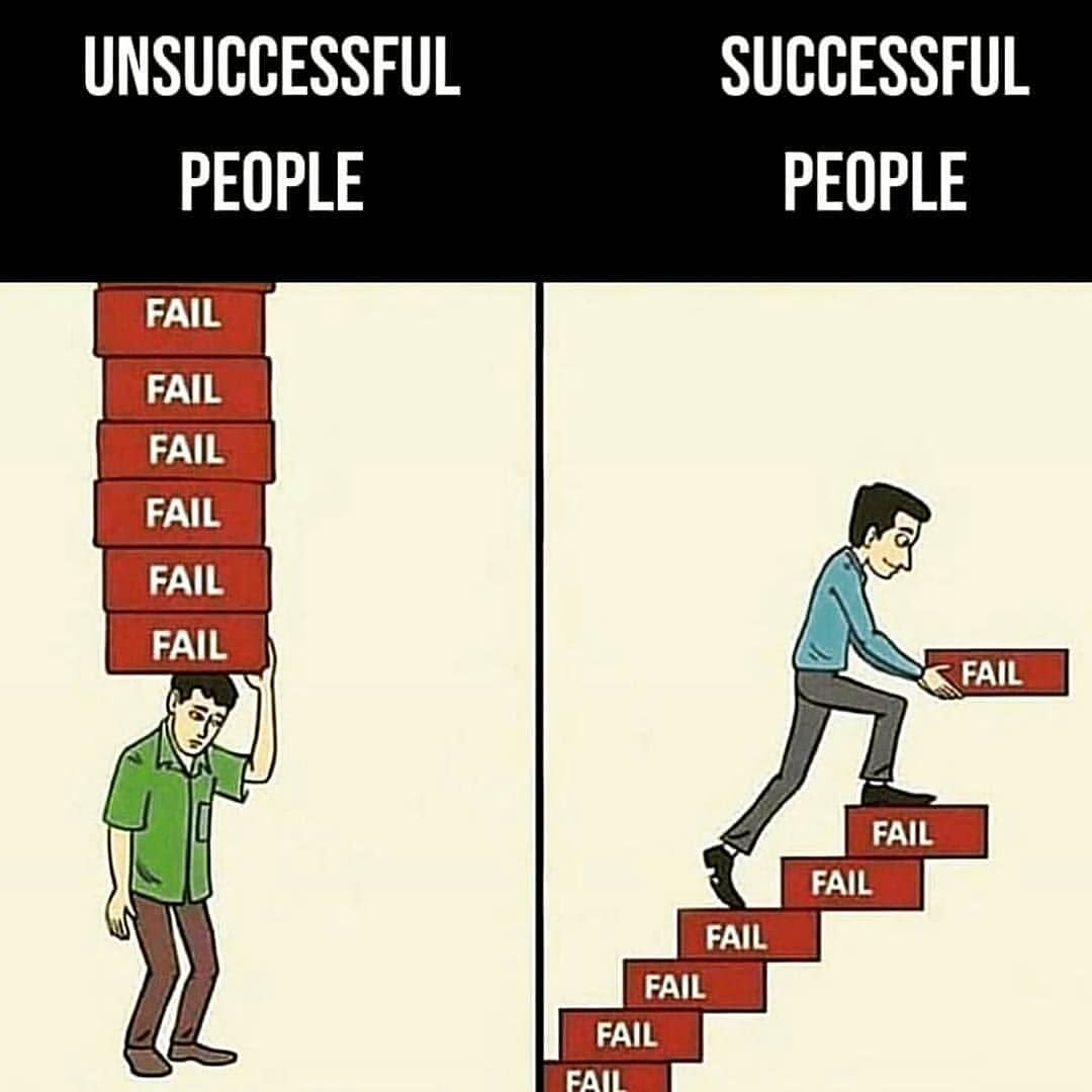 Successful And Unsuccessful People